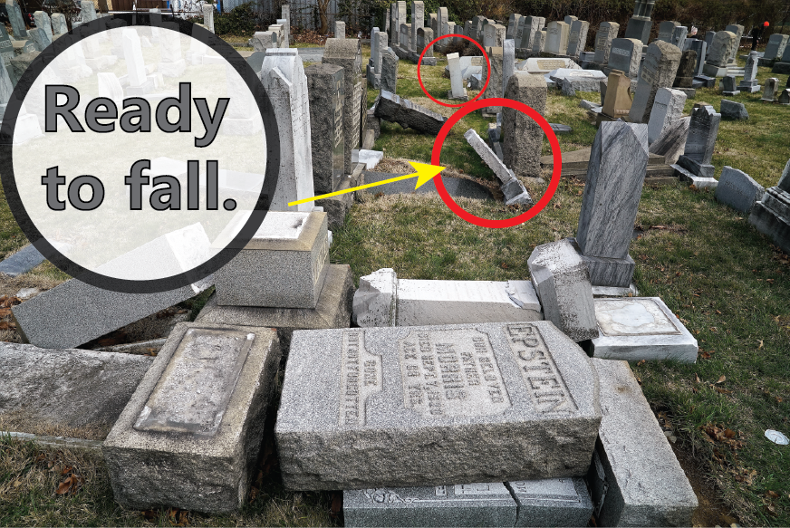 A headstone at Mount Carmel Cemetery, Philadelphia, PA. It is precariously angled.