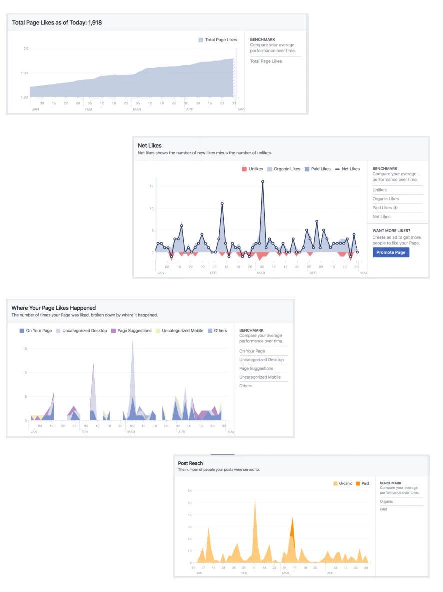 Social Media Stats.PNG
