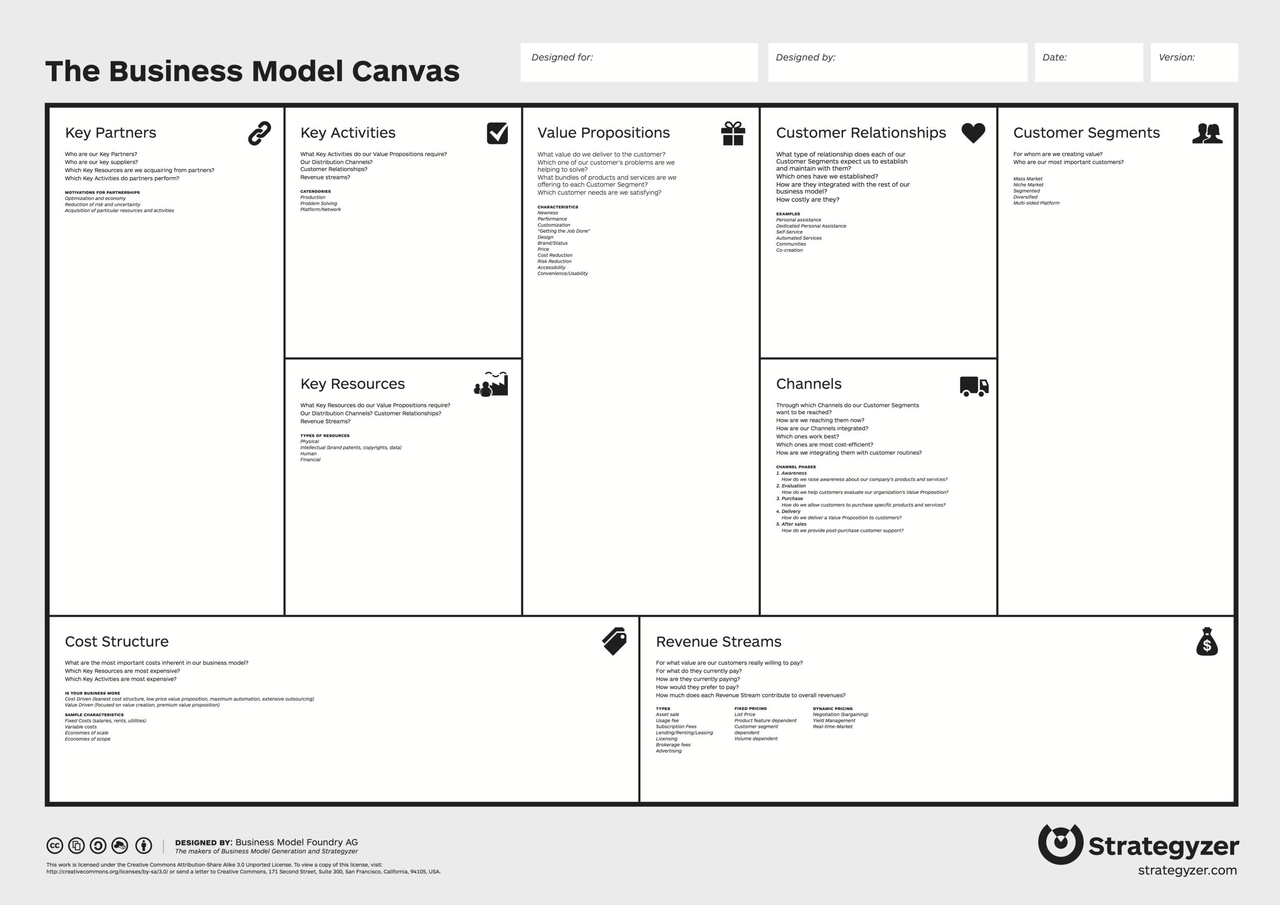Business Model Canvas: nine business model building blocks, Osterwalder, Pigneur & al. 2010