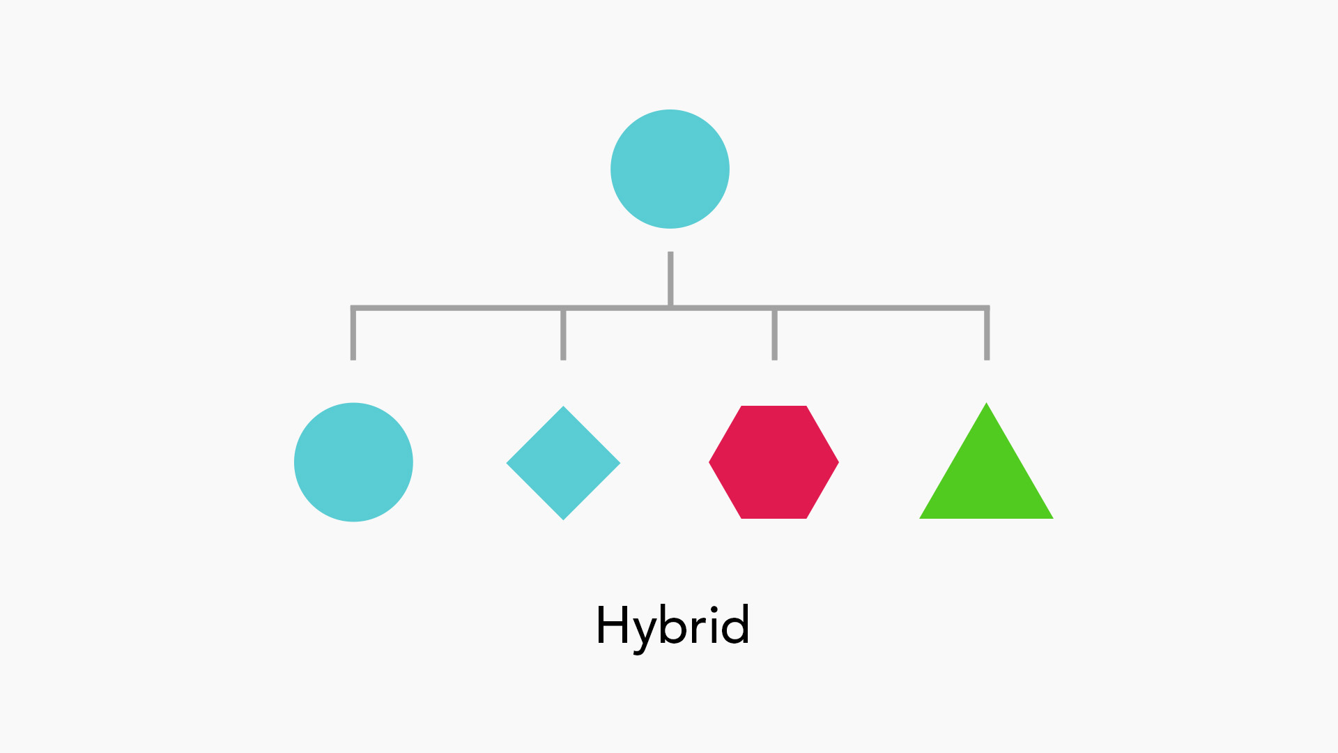 Hybrid Brand Architecture