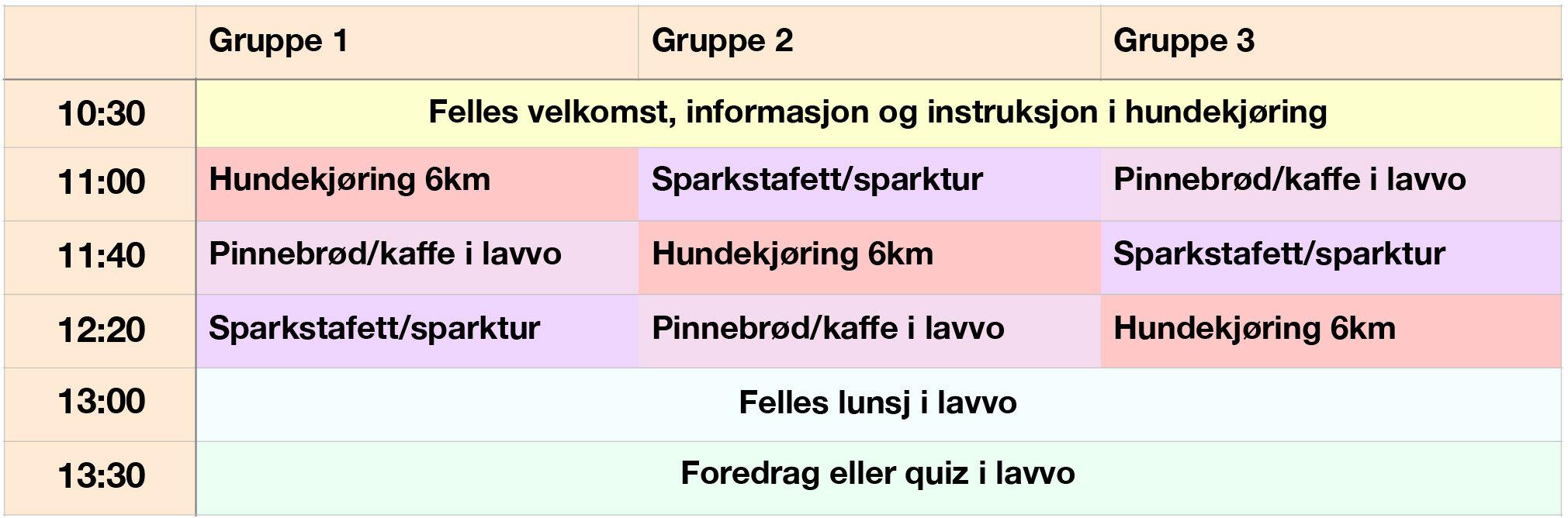 Gruppeeksempel (Copy)