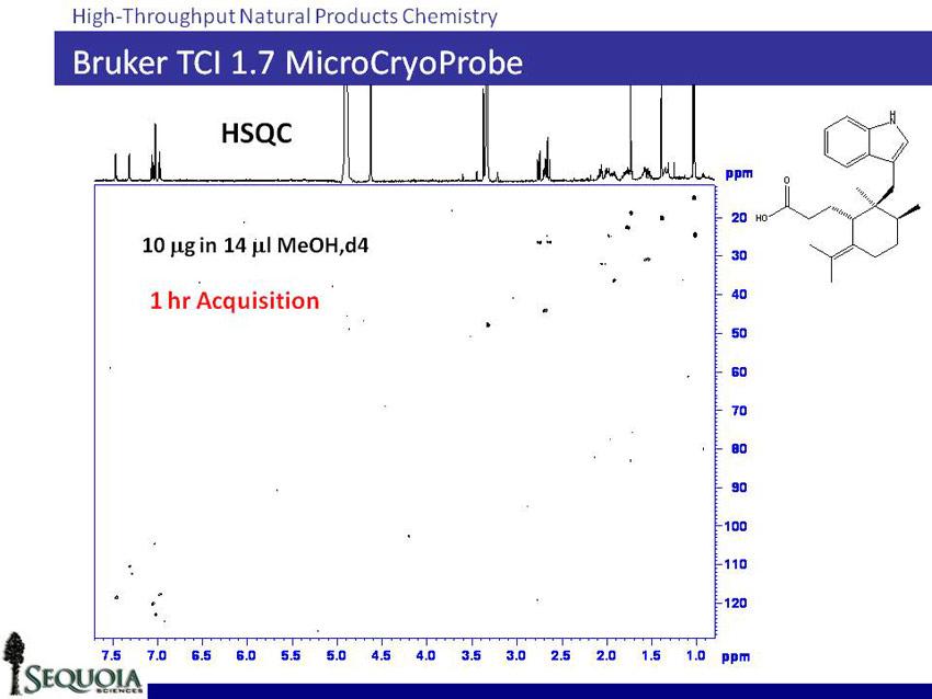HSQC: 10 micrograms of Suaveolindole in 14 microliters Methanol-d4