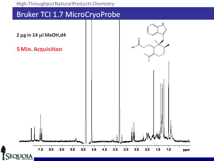 Proton: 2 micrograms of Suaveolindole in 14 microliters MeOH,d4