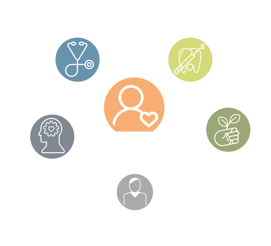 Whole-person health places the patient at the center, cared for by primary care providers, dental providers, behavioral health professionals, health education professionals, and other expert staff.