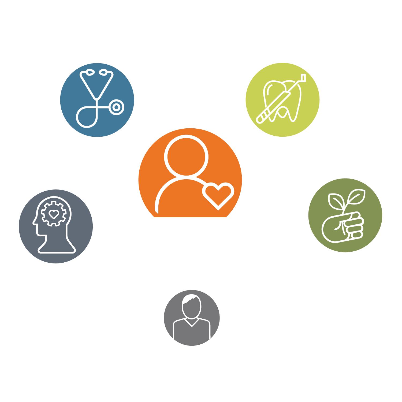 Salud de toda su persona incluye proveedores de atención primaria, proveedores dentales, ayudante de bienestar emocional, profesionales de educación de salud, y otro personal