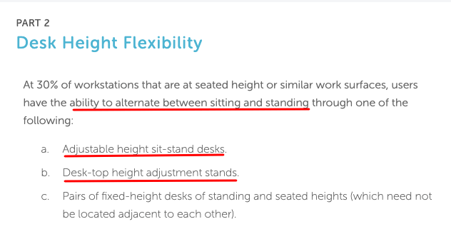 Desk height flexibility requirements to receive IWB's WELL Certification