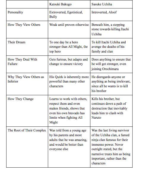 The Comparison 5.png