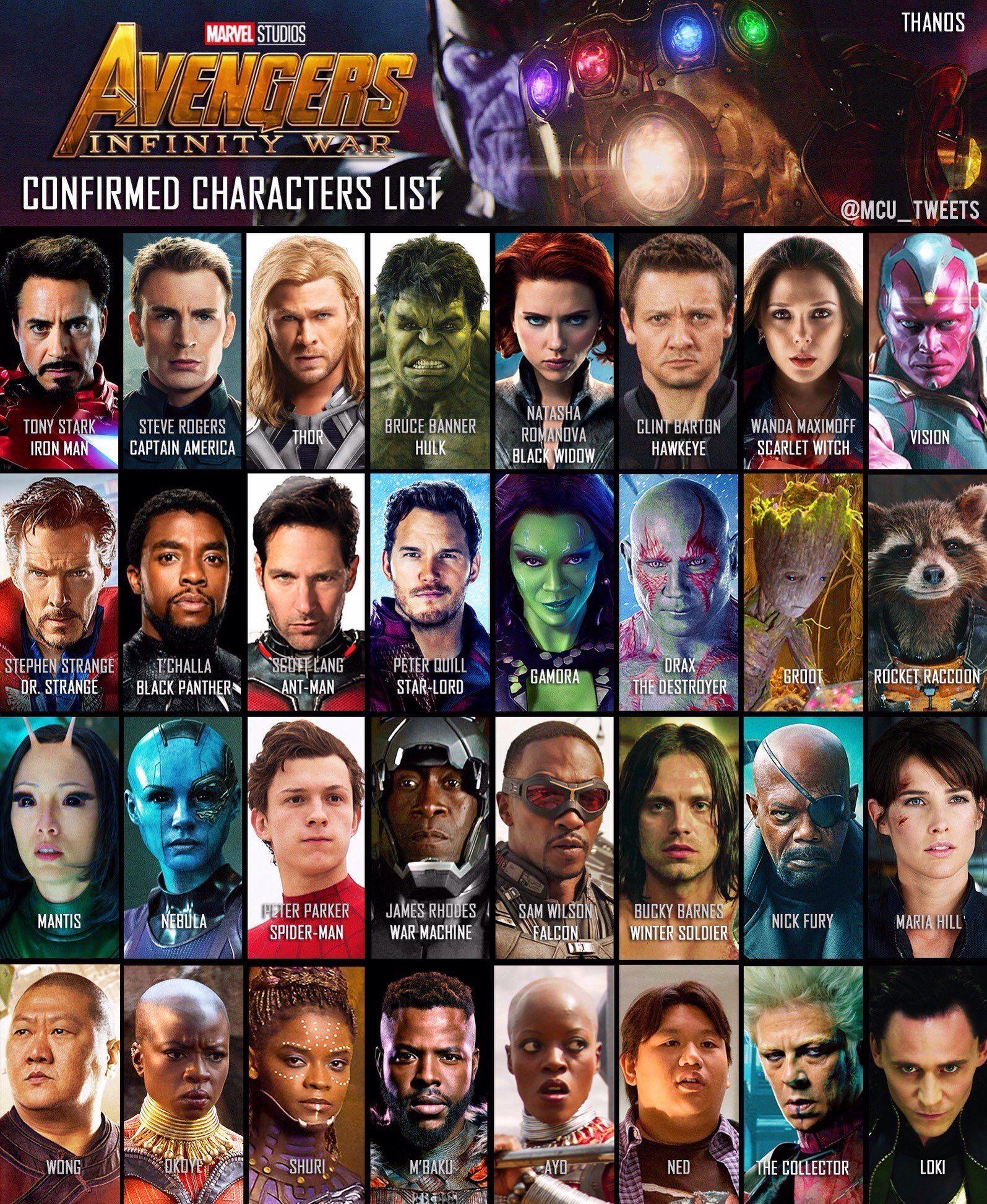 Avengers character list.jpg