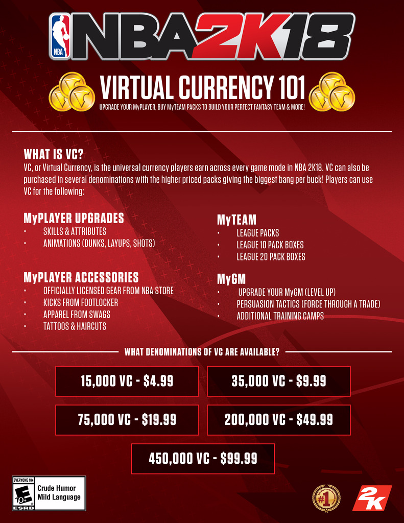 NBA 2K Virtual Currency 101