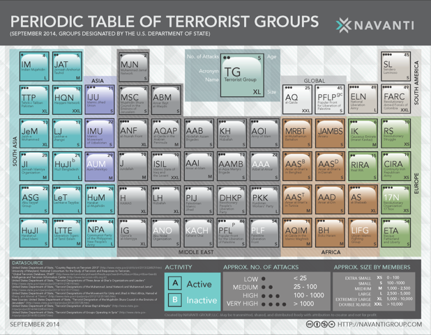 2014-periodic_table.png