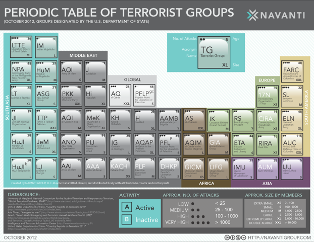 2012-periodic_table.png