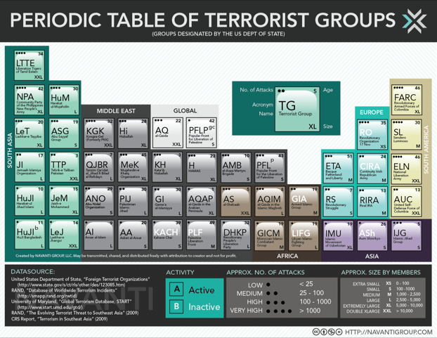 2010-periodic_table.png