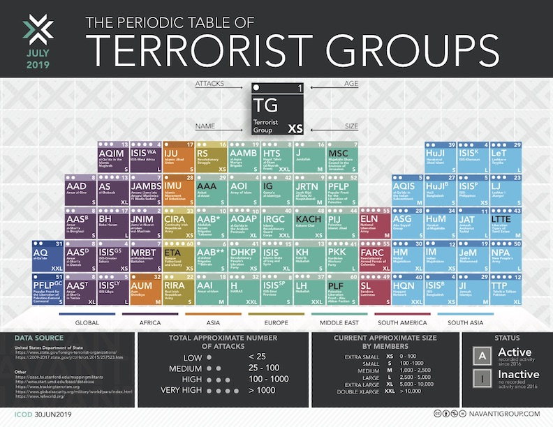 [NEW] - 2019 periodic_table_infographic_LITE.jpg