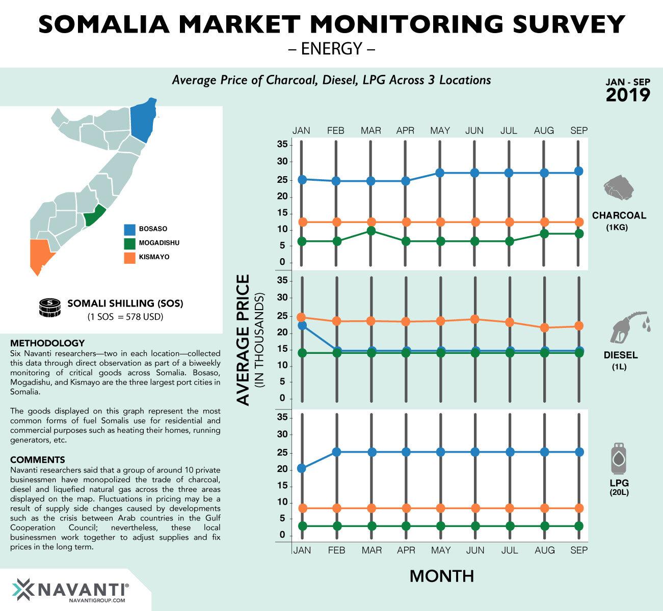 Somalia_Regions_10-23-19_v6.jpg