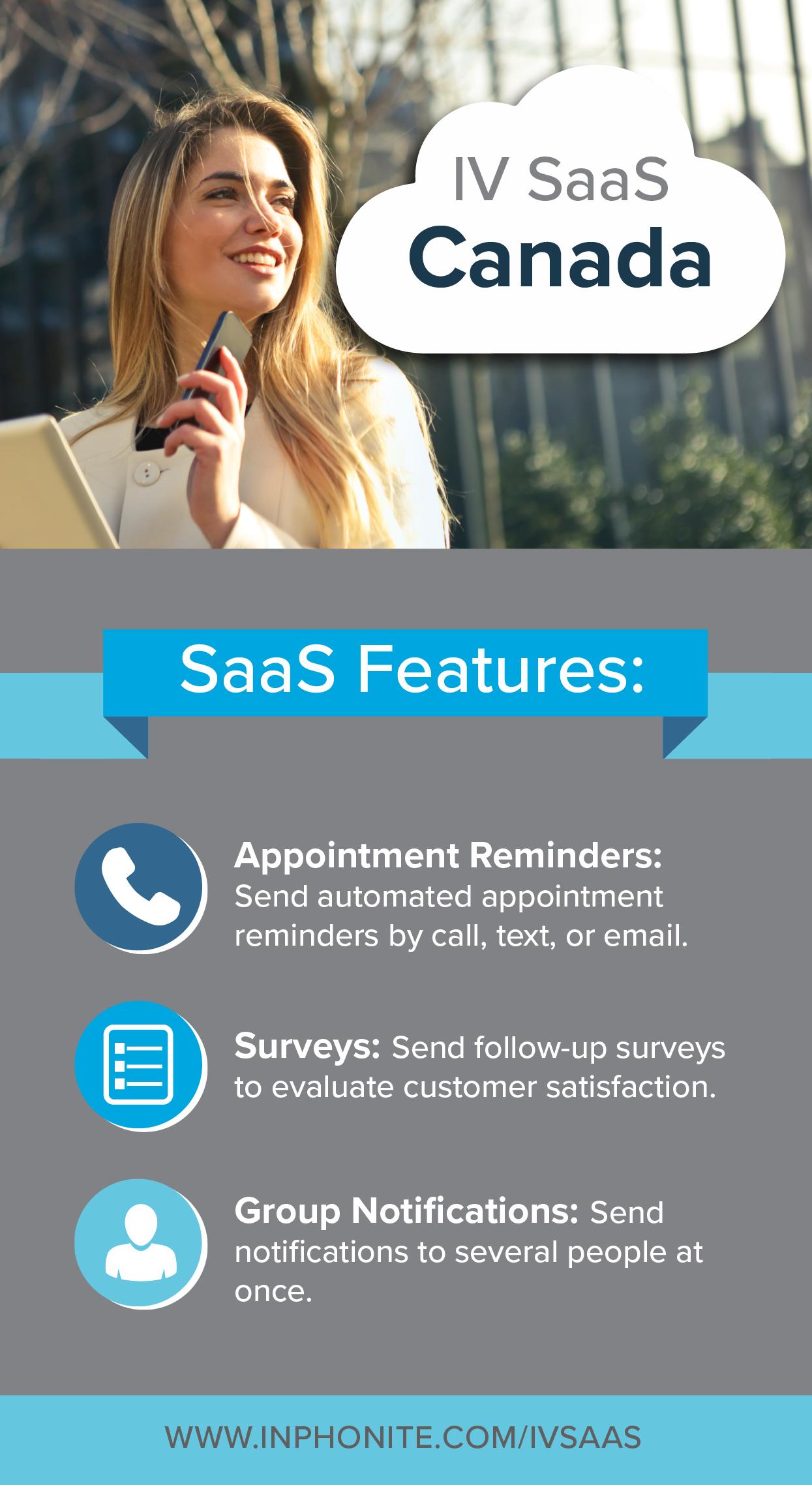 SaaS Features.jpg