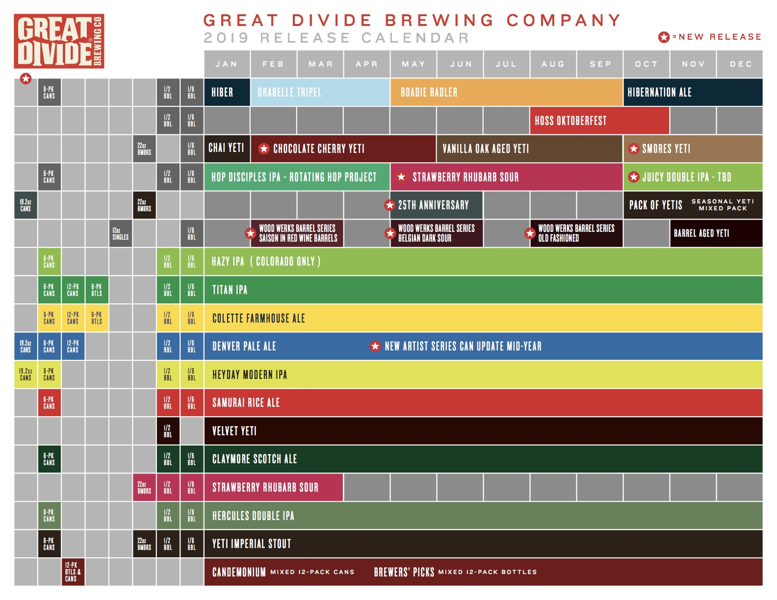 image sourced from Great Divide Brewing Company