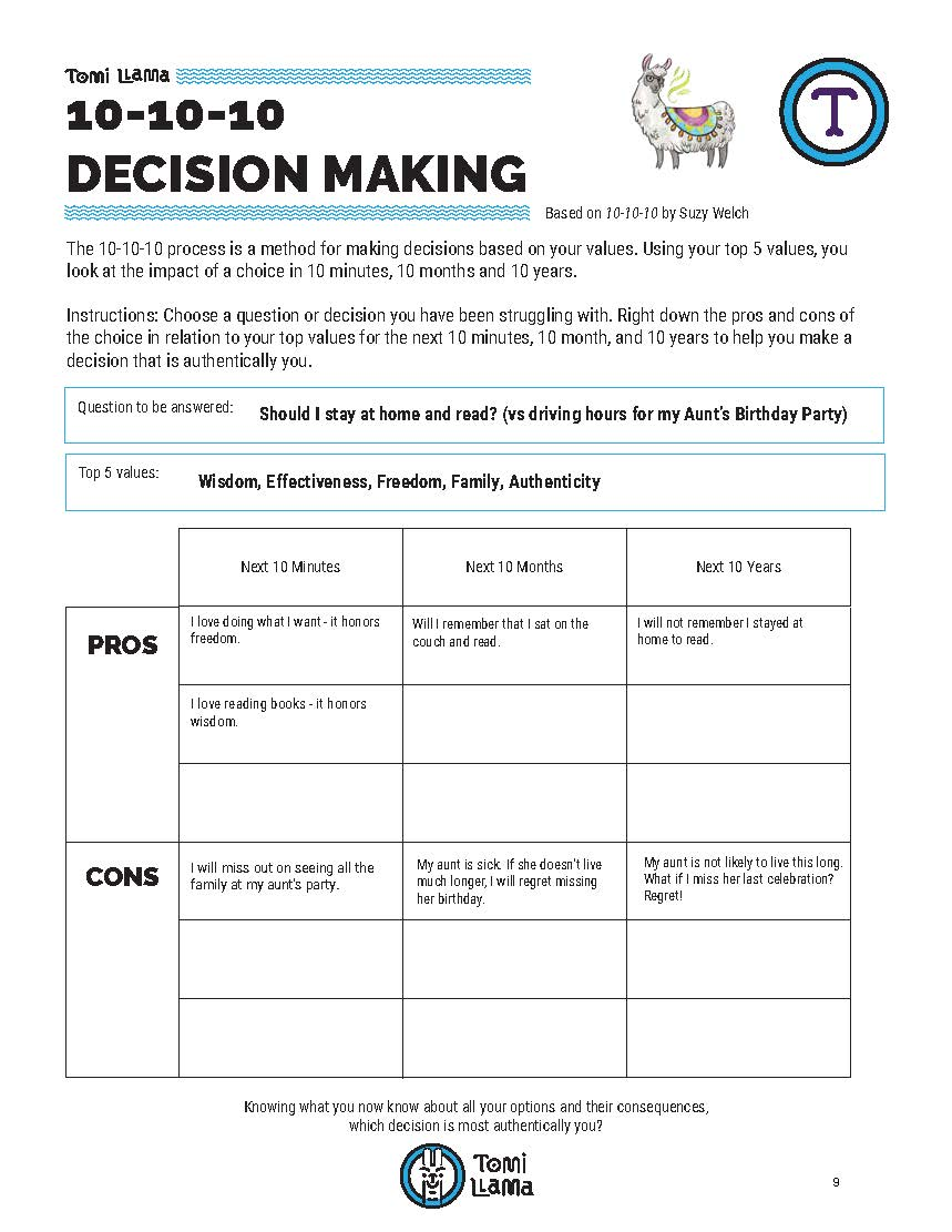CLick to enlarge the decision making example.