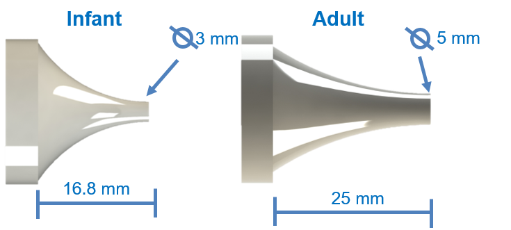 Infant and adult speculum showing the two dimensions that differ between the designs.