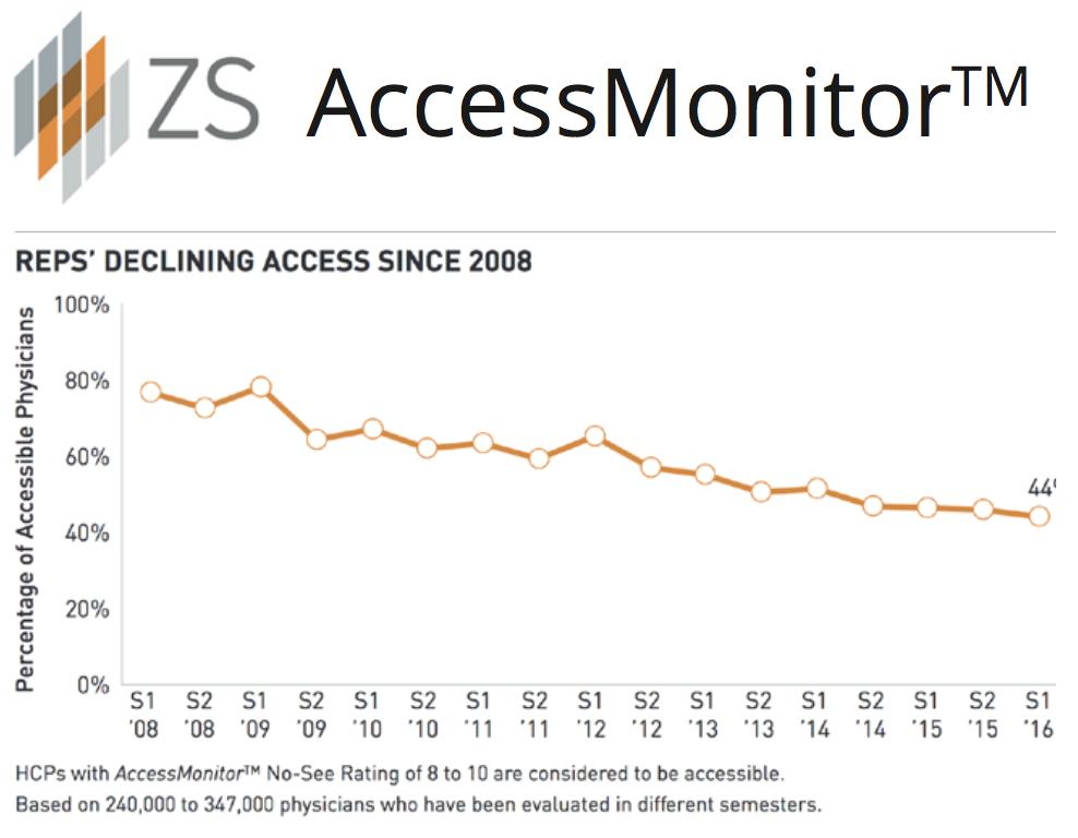 Access Monitor.png