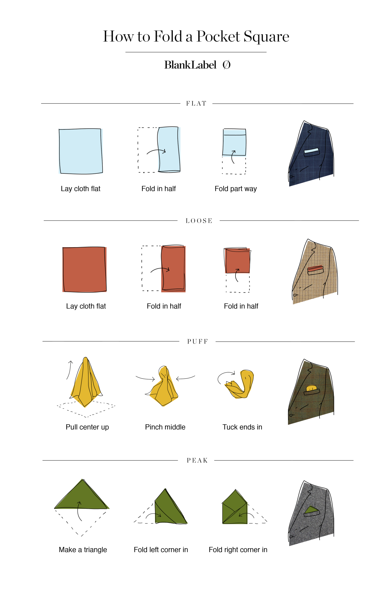 pocket square infographic