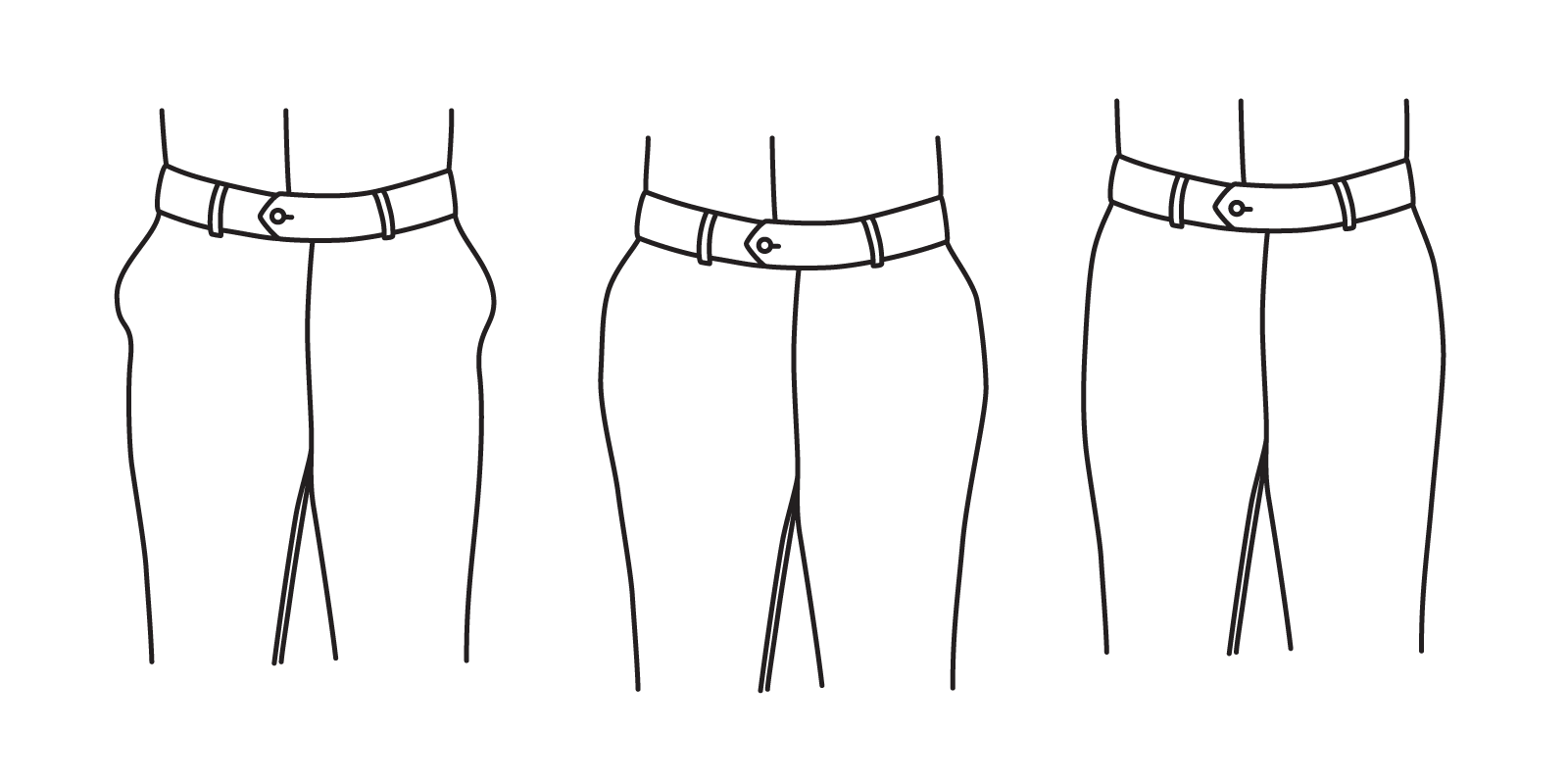 "The hips should not be so tight as to cause pockets to ""bow"" (left), or too loose to leave excess fabric (center). There should be a half-inch of fabric on either side of the hip (right)."