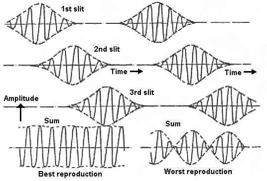 from www.granularsynthesis.com