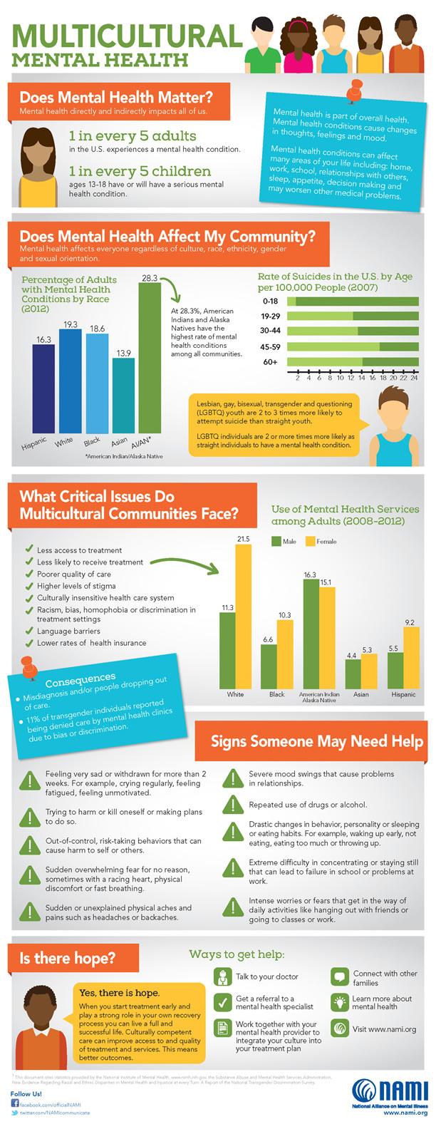 Infographics 1.jpg