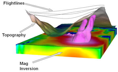 Airborne Magnetic Inversion in difficult topography