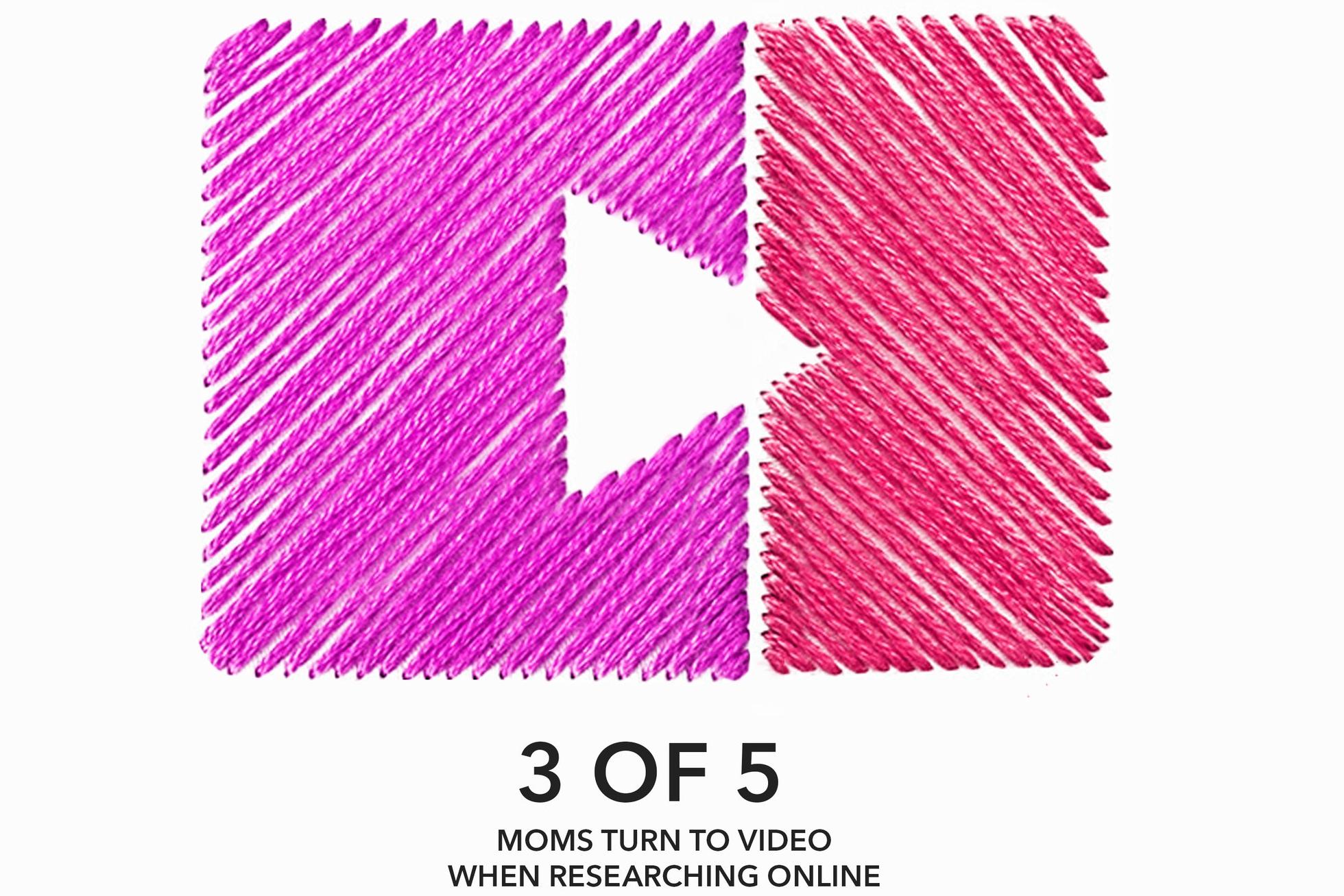 MomStat_Video_1.jpg
