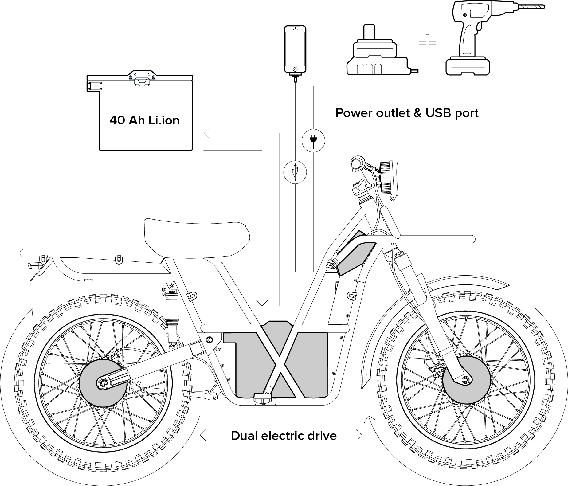 Pix 6:Ubco Bike Diagram.jpg