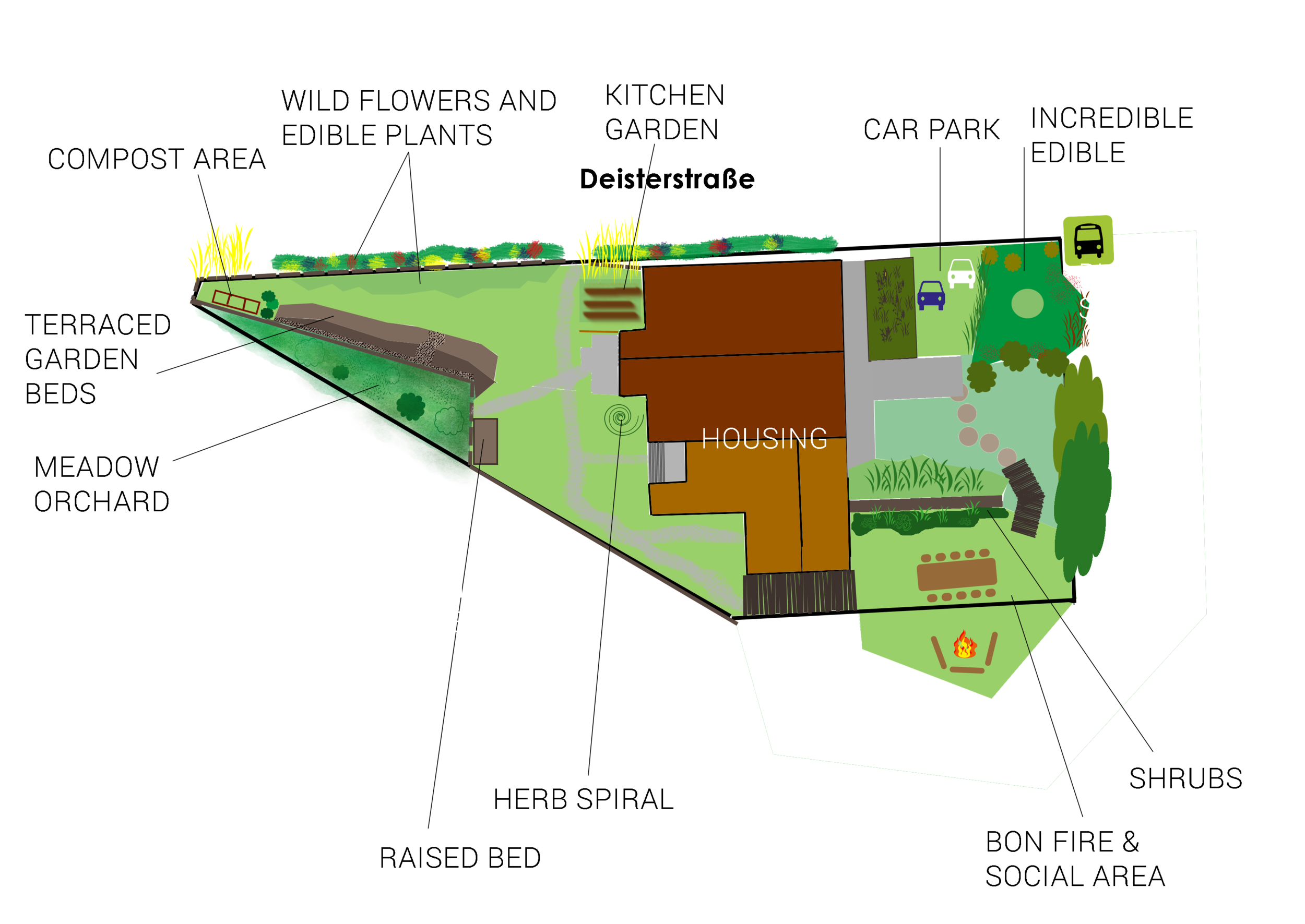 Permaculture design plan that is just focusing of the property of the land.