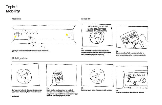 Task scenarios & Lo-fi storyboards