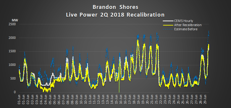 Brandon Shores Recalibration 2q2018.png