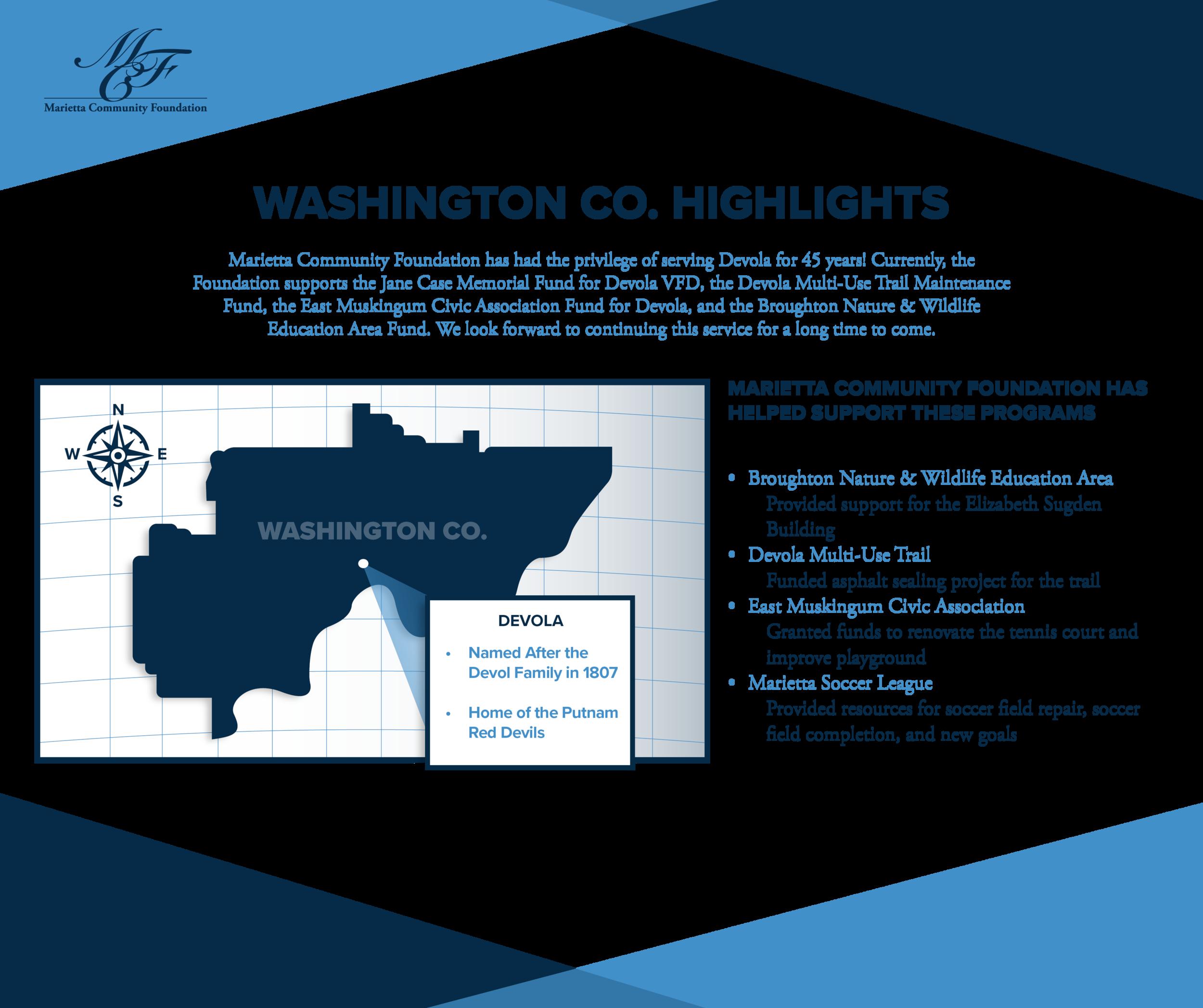 News — Marietta Community Foundation