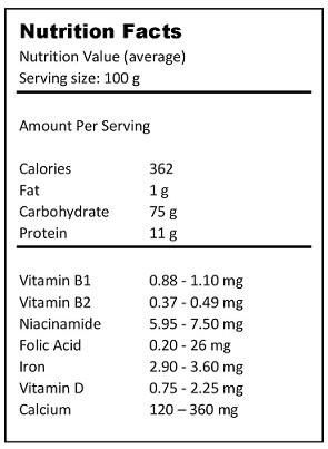 Nutrition pasta.jpg