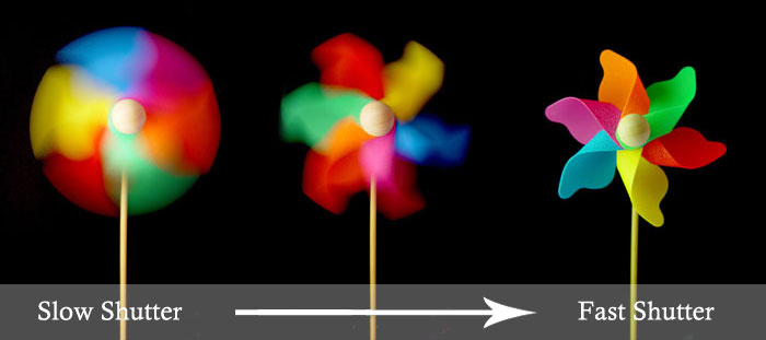 Copyright https://lottiesimpkinsgcsephotography.weebly.com/shutter-speed.html