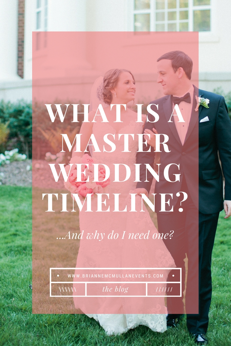 master wedding timeline brianne mcmullan events