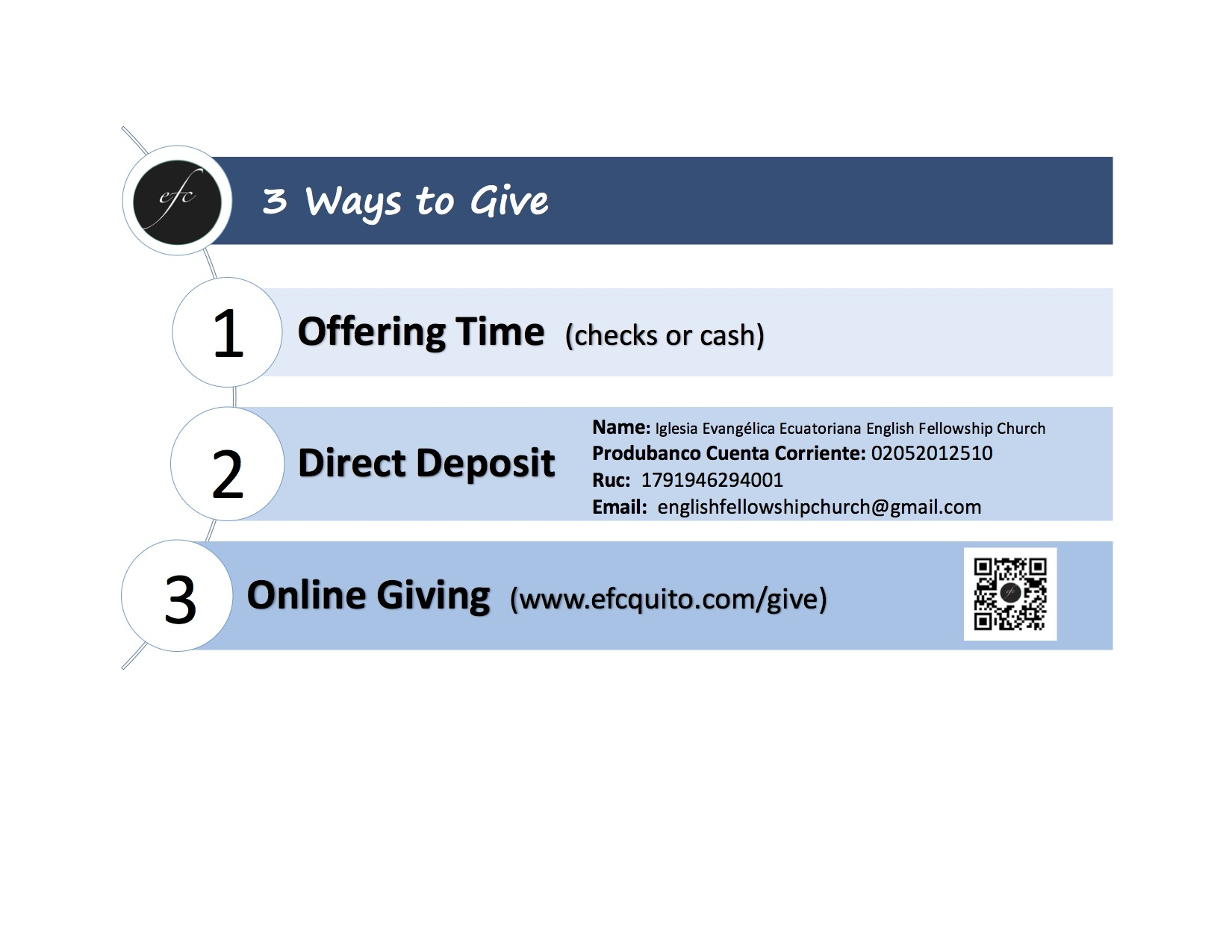 3-Ways-to-Give.jpg