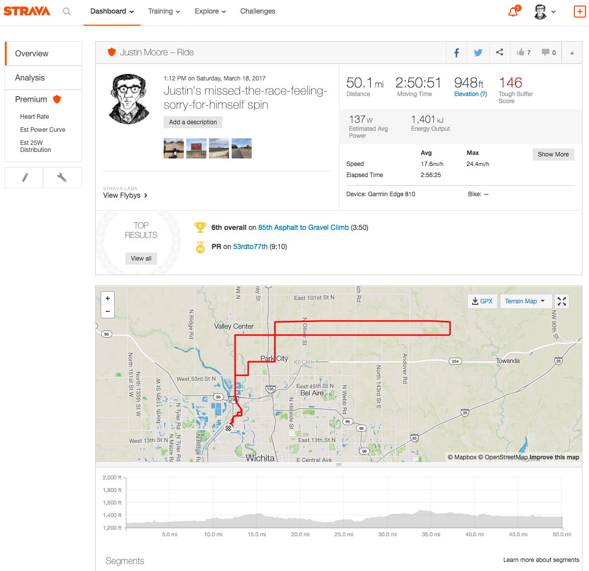FYI: South-central Kansas is kind of flat. Behold 948 feet of climbing in 50 miles.