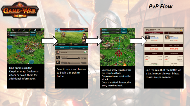 A brief look at how PvP works in Game of War. Notice how there is no actual battle. It takes place entirely within a spreadsheet and algorithm hidden to the player.