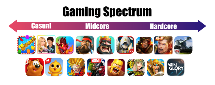 GamingSpectrum2.PNG