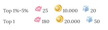 Example of rewards: