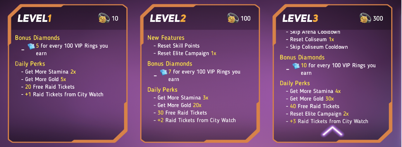 The first 3 (of 20) VIP levels