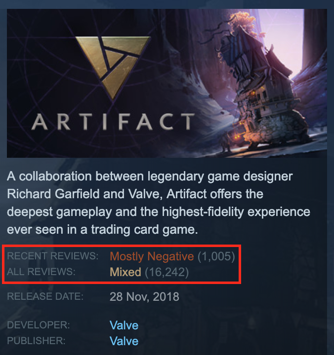 Huge community hate captured in Steam game reviews; Source: Steam