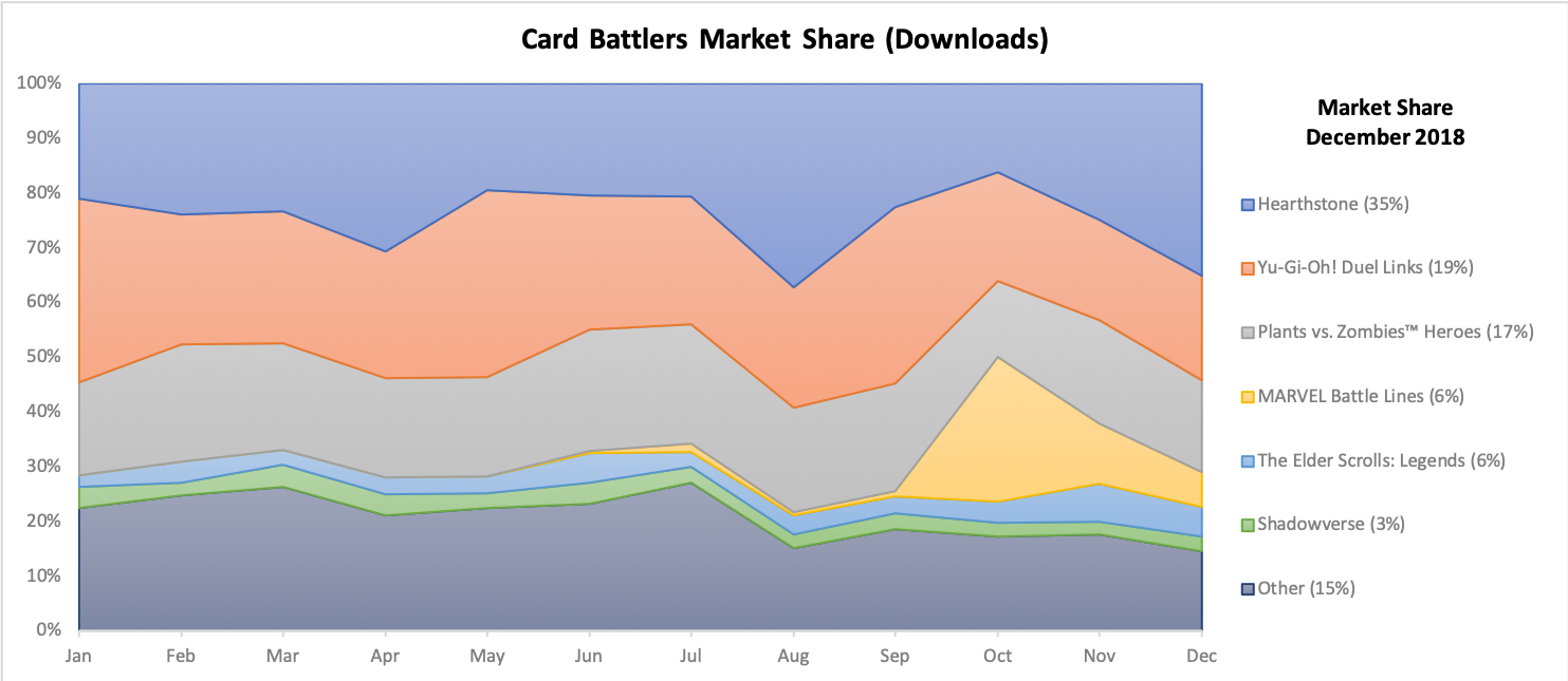 Card Battlers - Picture3.png