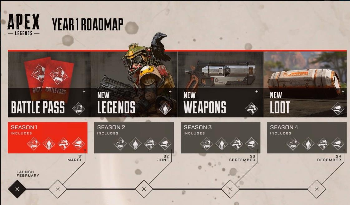apex_legends_roadmap_1.jpg