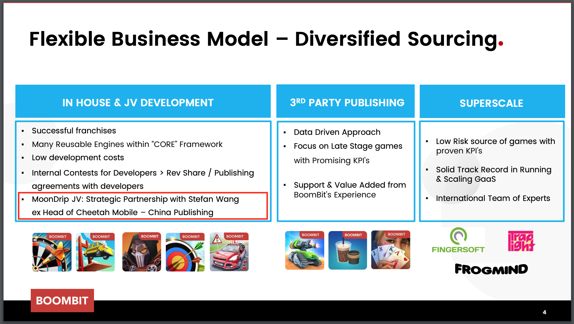 Habby's CEO is also part of a 50-50 joint venture with BoomBit under the name MoonDrip.   Source: BoomBit Q1 2019 results summary presentation