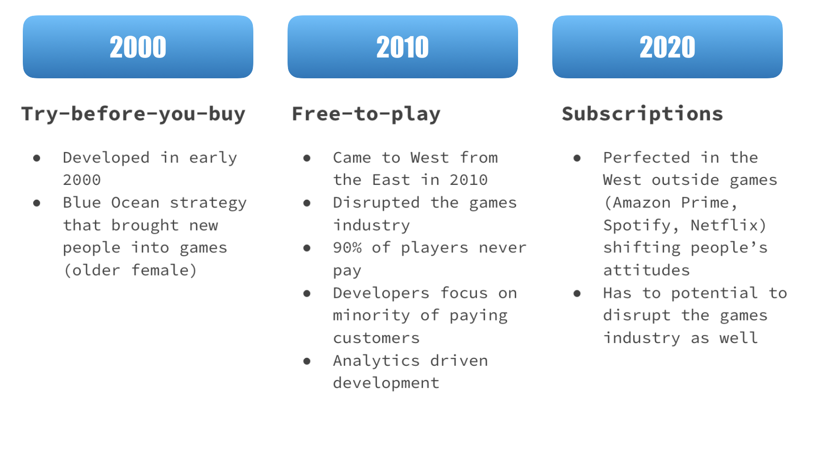 During the last two decades we've seen two major disruption in the games' business model. First came the try-before-you-buy then a decade later free-to-play. All the signs point that the subscription model is the next disrupting business model.