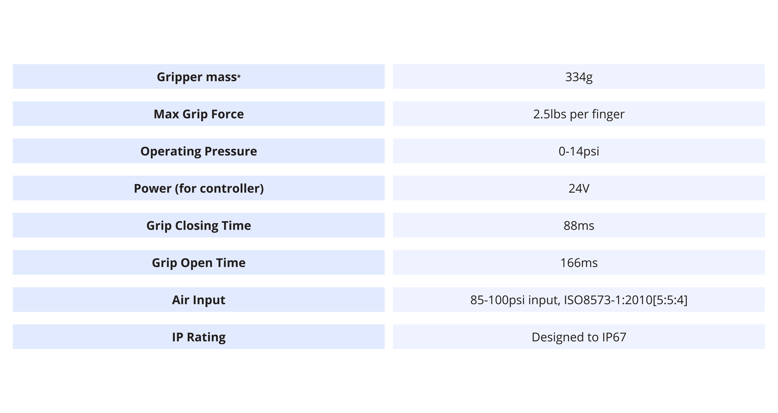 mGrip-P2_Specifications.png