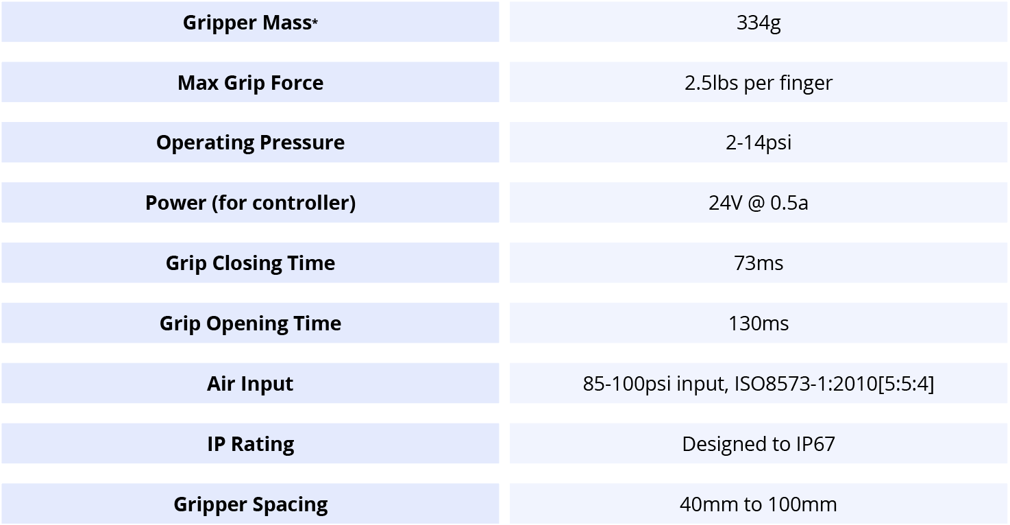 mGrip P2 global kit specs.png
